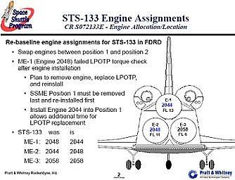[STS-133] Discovery : Préparatifs (Lancement prévu le 24/02/2011) - Page 4 Sans_821