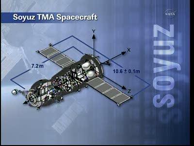 Lancement Soyouz TMA-21 (le 4 avril 2011) - Page 3 Vlcsn144
