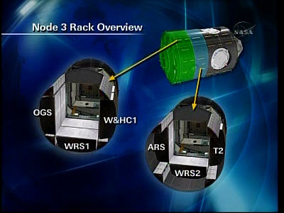 [STS-130] Endeavour : fil dédié au suivi de la mission. - Page 12 Vlcsna41
