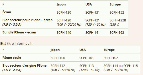 [VDS] PSONE avec écran, 35 CD de DEMO PS1 Captur10