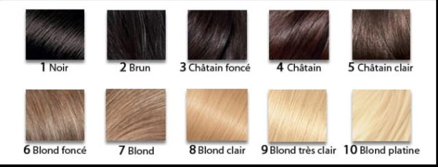 أفضل صبغات الشعر الفعالة في تغطية الشعر الأبيض Captur11