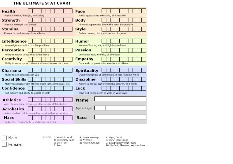 New Employee Profile Statistics System 01111110