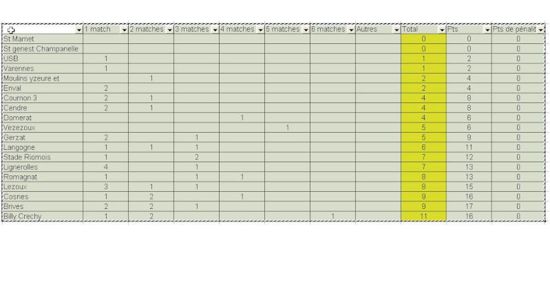 Classement fair play Ph 10ème place Sans_t13