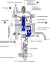 Optimisation pompe à injection Bosch VE - Page 2 Pompe_10
