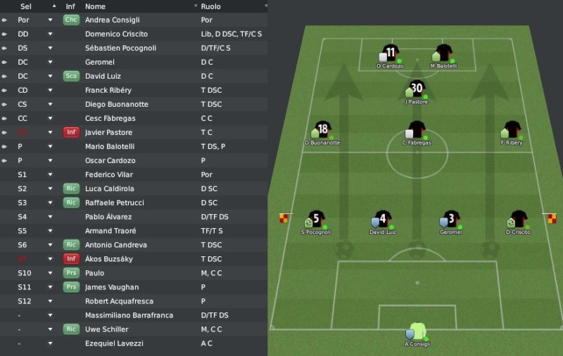 Football Manager Rosa_c10