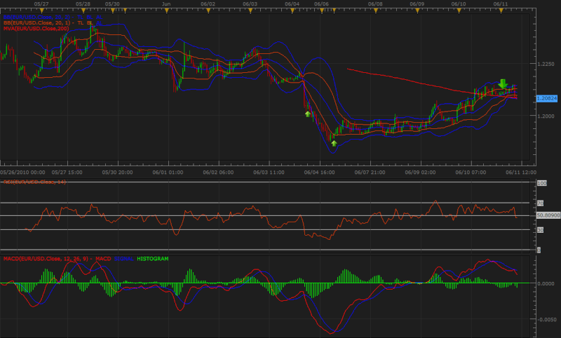 The EURUSD thread - Page 2 Eur_up10