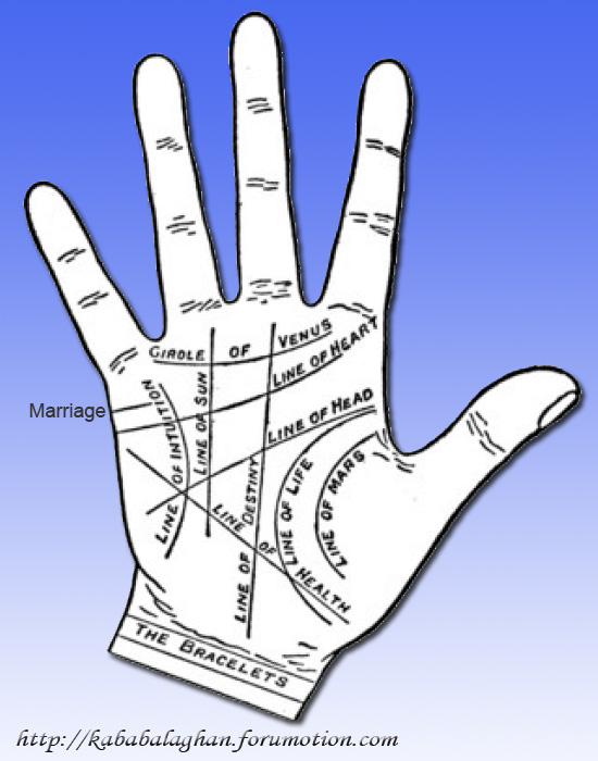 The Lines of the Hand Palmis10