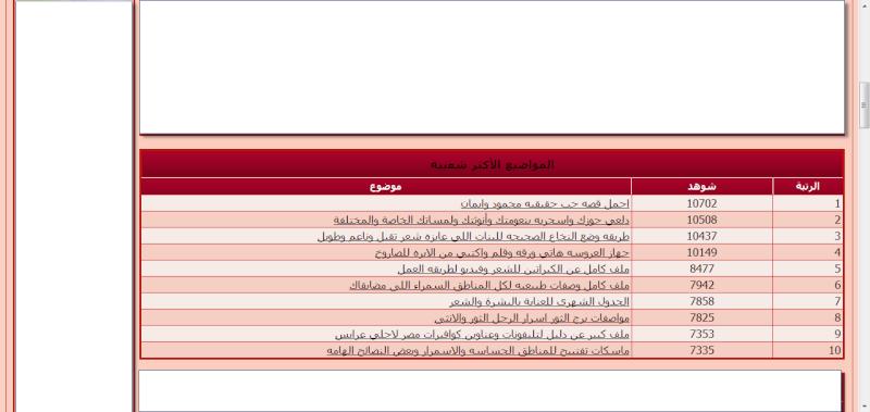 المواضيع الأكثر شعبية نهايه شهر نوفمبر 2010 حسب عدد مرات المشاهده 12-12-10