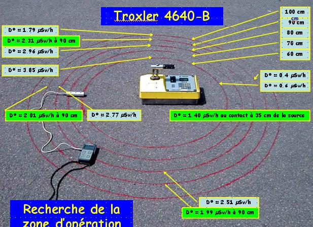 Appareils portables et zone d'opération - Page 2 Zoneop10