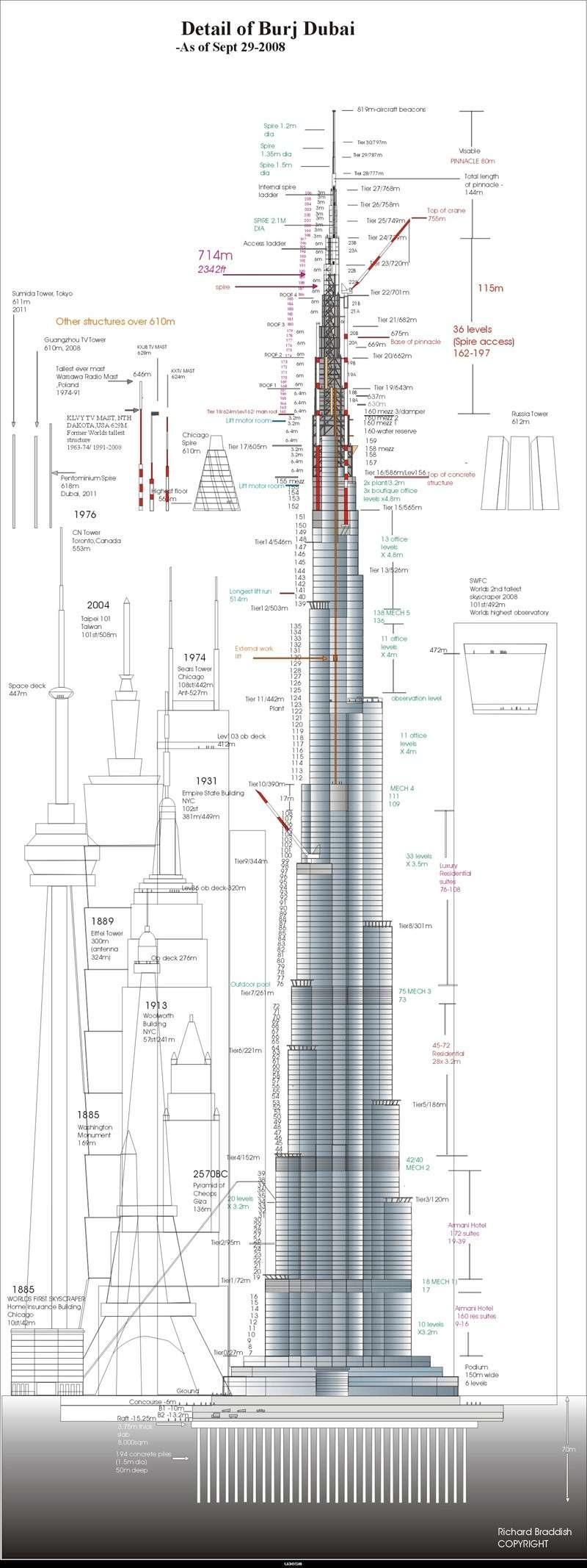 برج دبي العالمي (التاريخي) E7eda110
