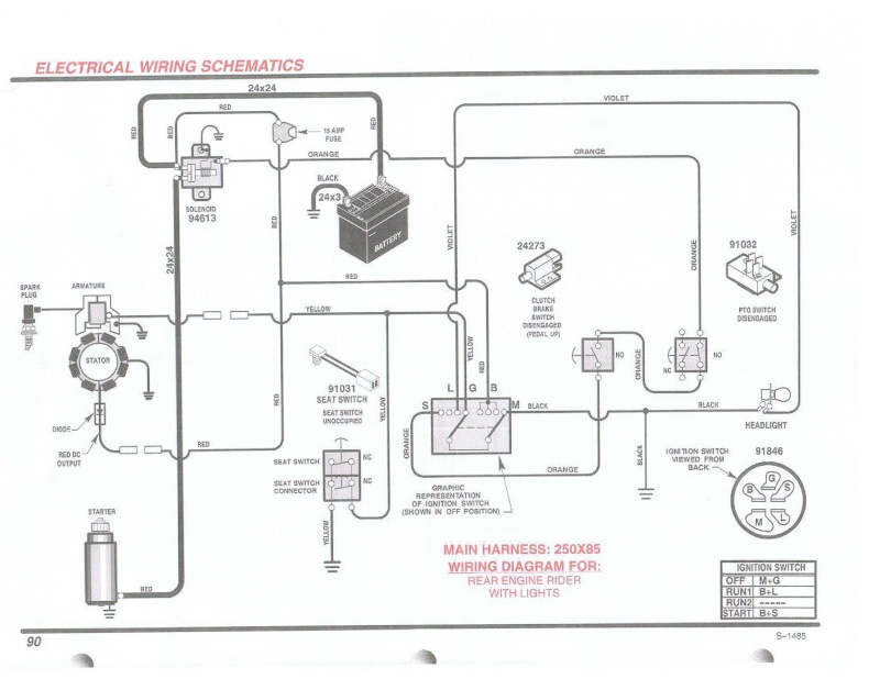 Briggs Engine Wiring Diagram on
