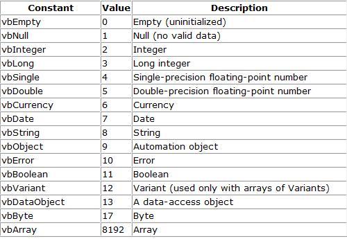 5.- Tipos de dados Esd10