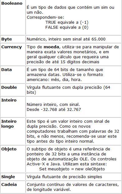 5.- Tipos de dados Ht10