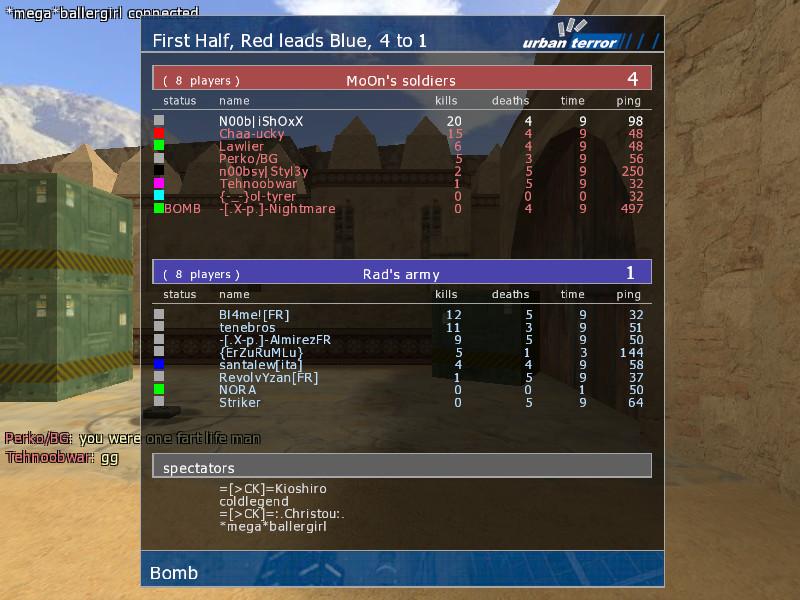 Post ur best score screenshots From xp serveR! Shot0011