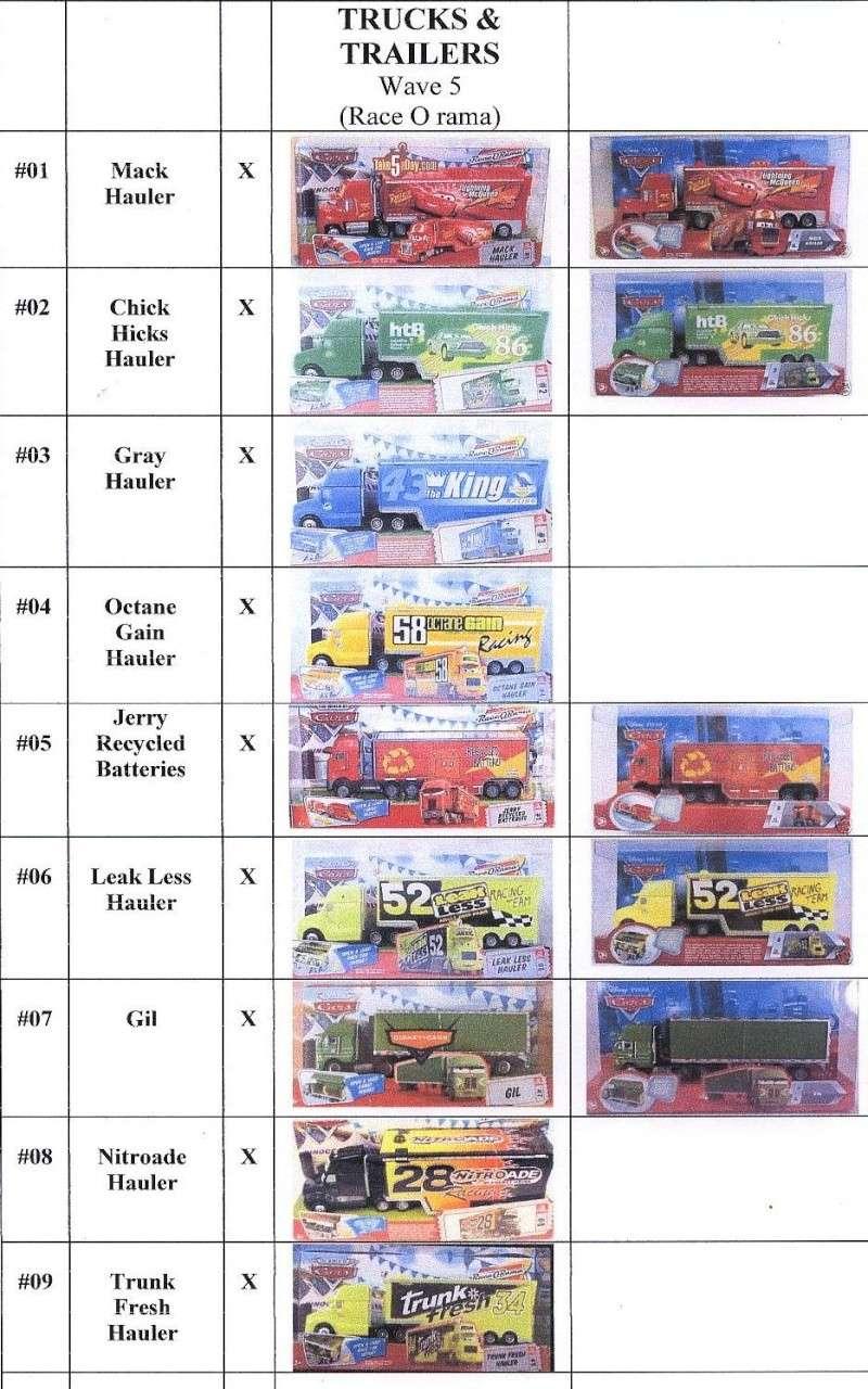 LISTE COMPLÈTE des Haulers/Camions disponible sur le marché 1_haul10