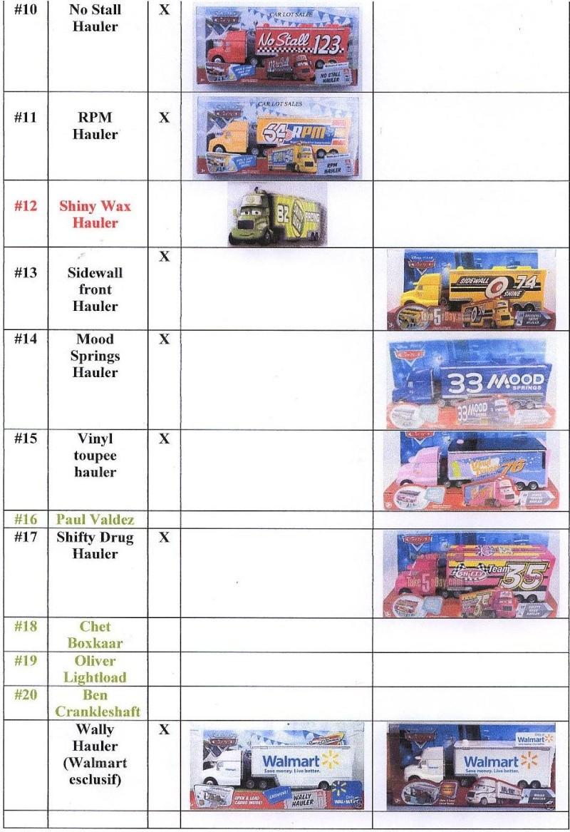 LISTE COMPLÈTE des Haulers/Camions disponible sur le marché 2_haul10