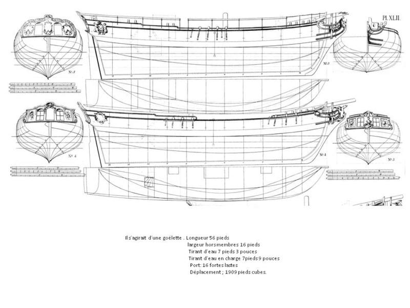 Planche d'une goëlette du XVIIIe sièccle du genre Colonial Schooner. Goelet10