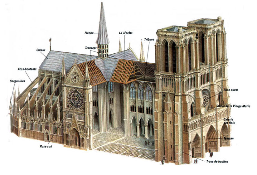Notre-Dame - Page 2 Goth-b10