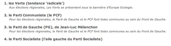 Tests politiques (France) Pol110