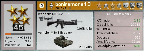 My updated stats Bc2_3_12