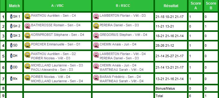 Equipe 2 Calendrier - Page 2 J1210