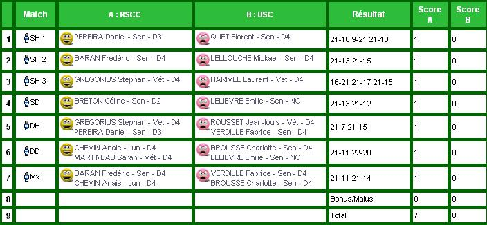 Equipe 2 Calendrier - Page 2 J1310