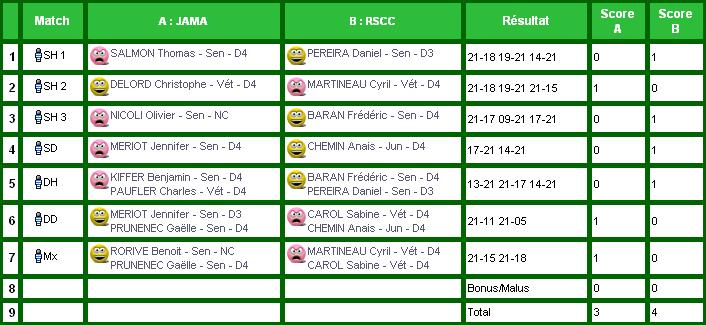 Equipe 2 Calendrier - Page 2 J1410