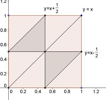 Un petit exercice pour les non-matheux - Page 2 Spaghe10