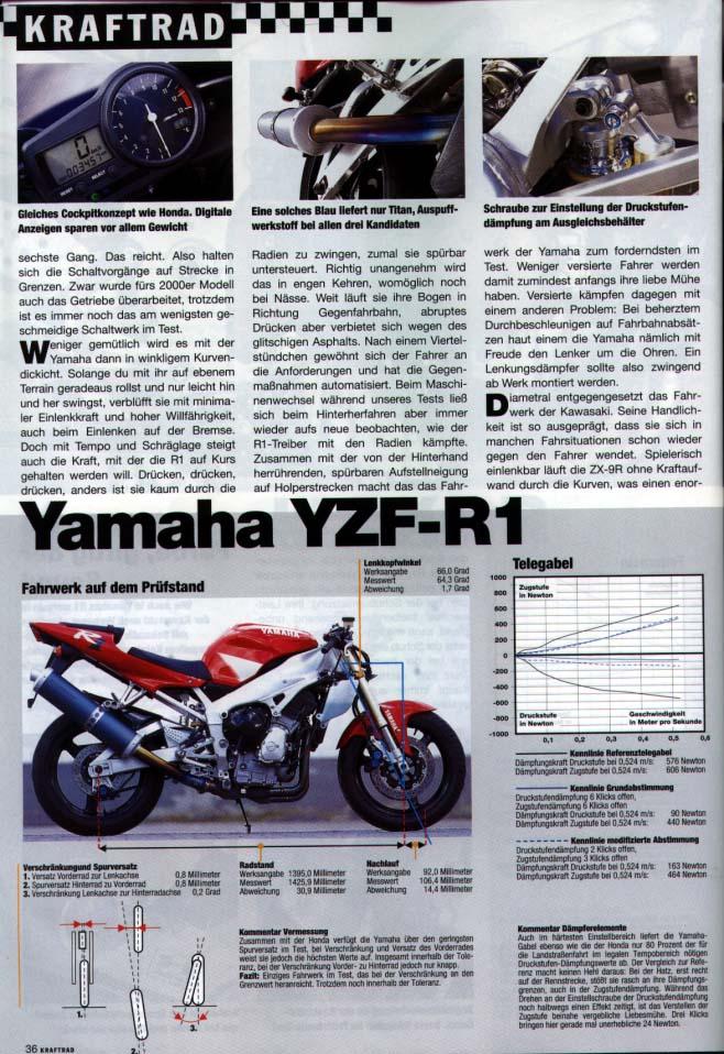 comparatif 929/zx9r/R1/GSXR Kraftr16