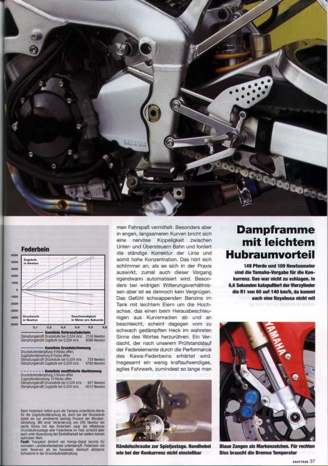 comparatif 929/zx9r/R1/GSXR Kraftr17