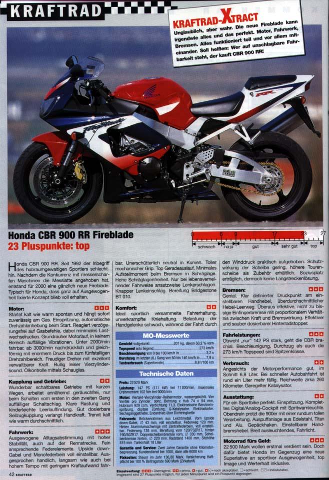 comparatif 929/zx9r/R1/GSXR Kraftr21