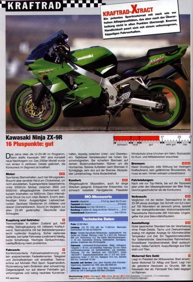comparatif 929/zx9r/R1/GSXR Kraftr22