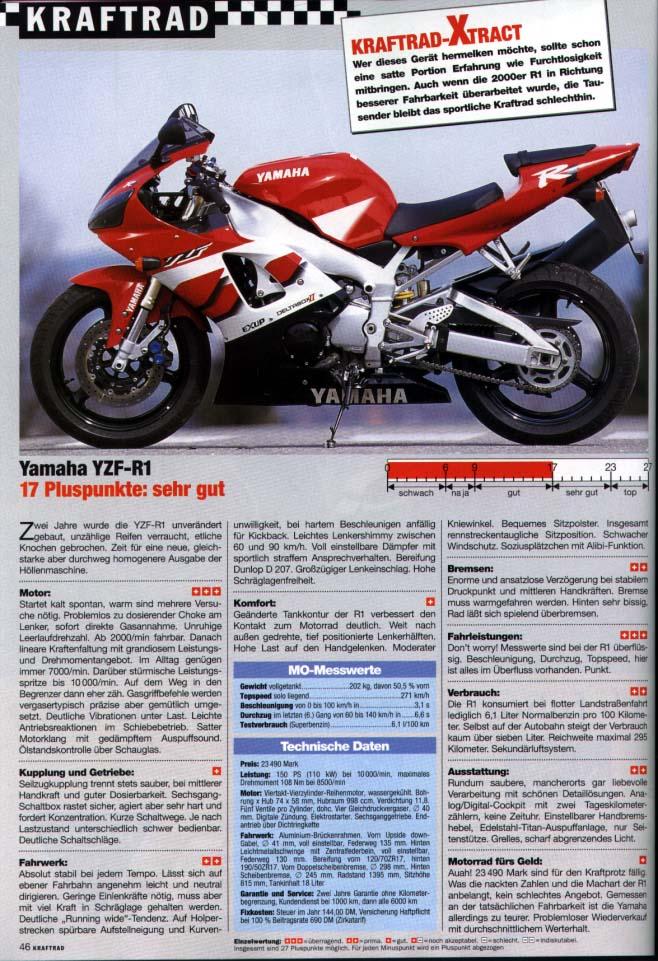 comparatif 929/zx9r/R1/GSXR Kraftr23