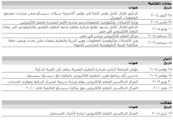 المركز التنافسى للتعلم الالكترونى  وزارة الإتصالات وتكنولوجيا المعلومات - مصر (ELCC) 24-12-10