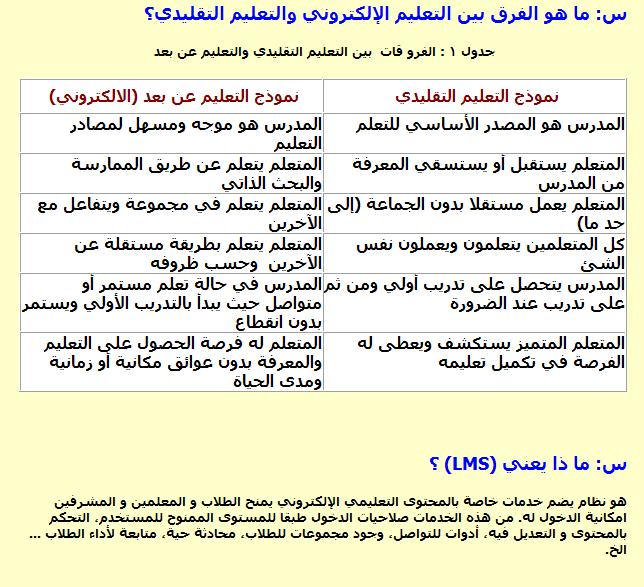 أسئلة شائعة عن التعليم الإلكتروني Ooouo_12