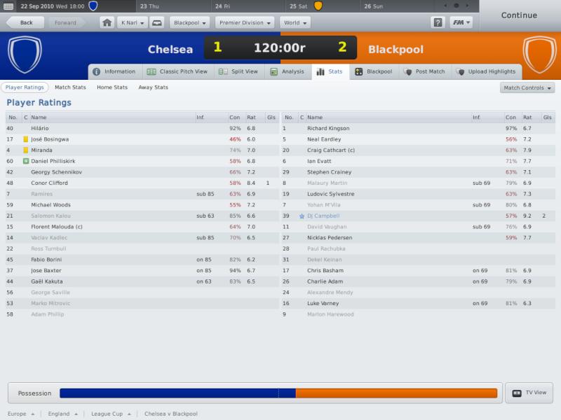 FMR Premier League game - Page 2 Chelse11