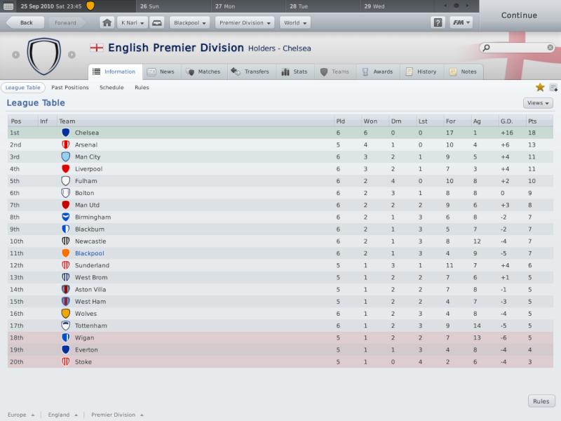 FMR Premier League game - Page 2 Englis10