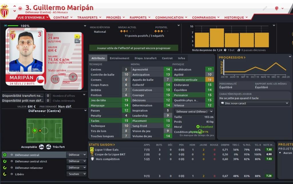 AS Monaco Maripa11