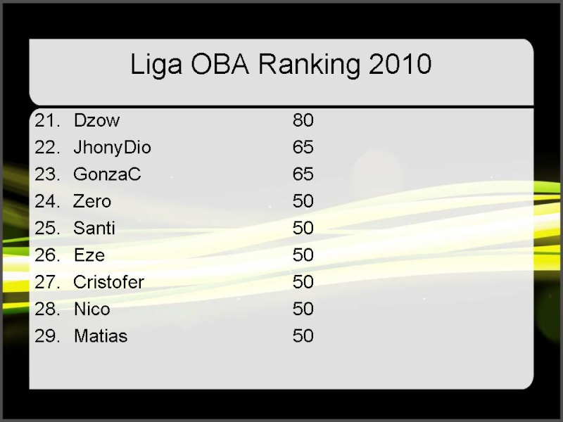Liga OBA 2010 - Finalizado!!! Liga_o12