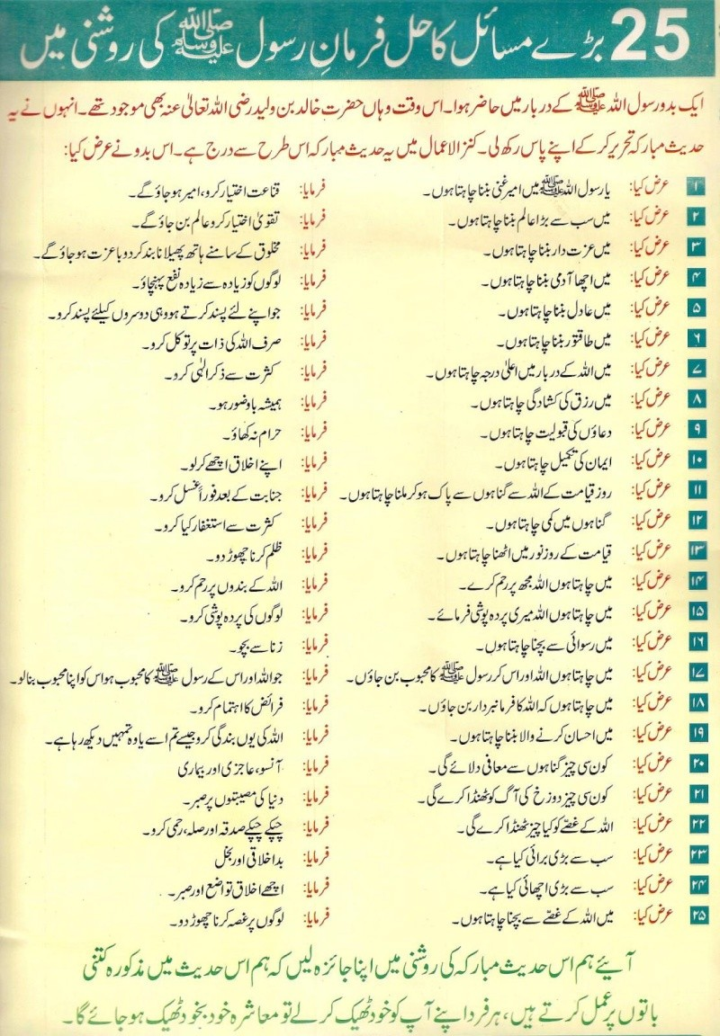 25 Islamic Things Which Can........?? 2h6zmt10