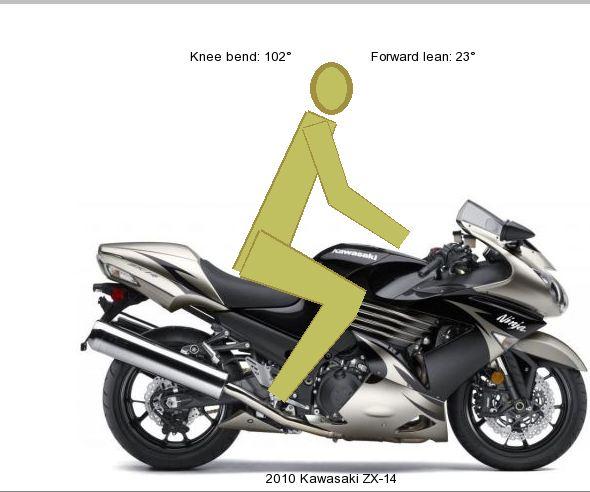 essayer (virtuellement) votre moto avant de l'acheter Captur11