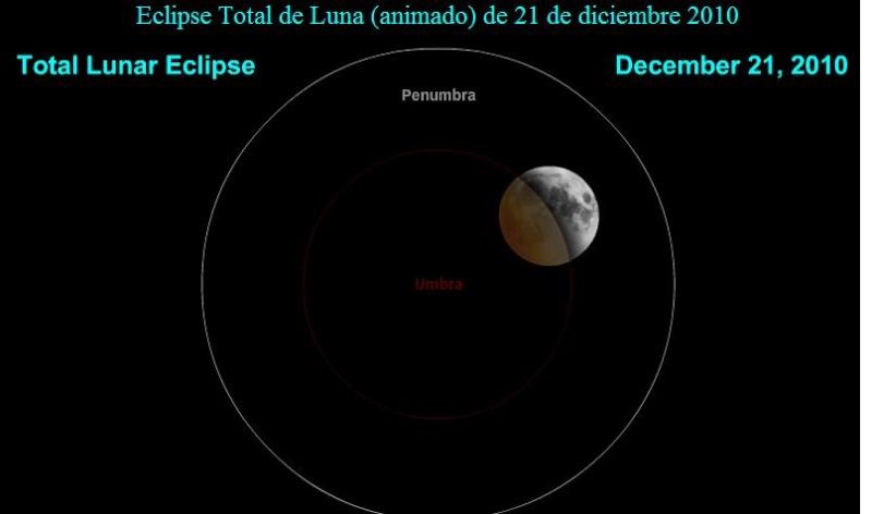 ECLIPSE DE LUNA 21 DE DICIEMBRE  2010 Luna_t10
