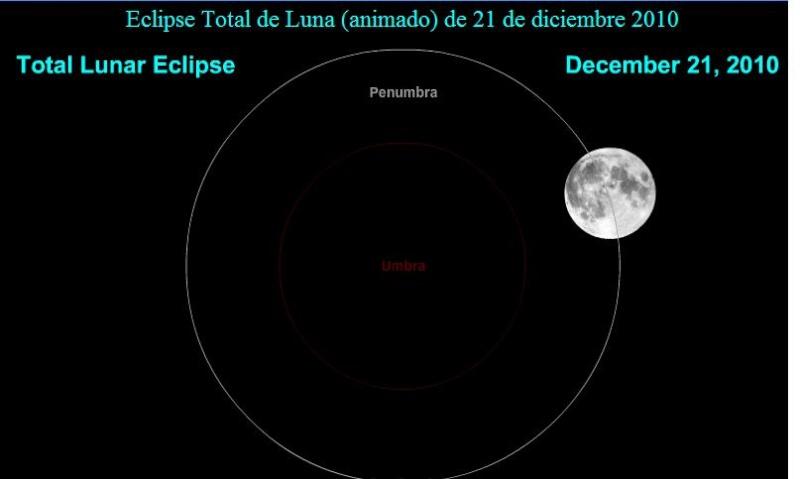 ECLIPSE DE LUNA 21 DE DICIEMBRE  2010 Luna_u10