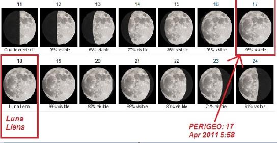 LA LUNA Y SU INFLUENCIA EN LOS SISMOS - Página 2 Perige10