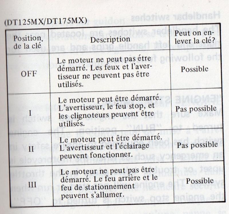 Positions Neiman Img00110