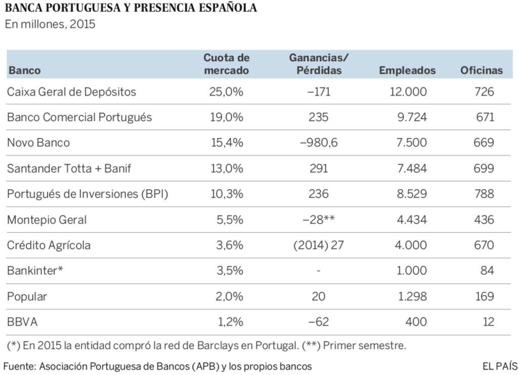 Portugal: Vientos de ajuste... de cuenta$. Lucha de clases. - Página 4 14572011