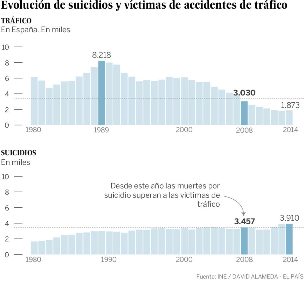 Suicidios. - Página 2 14592410