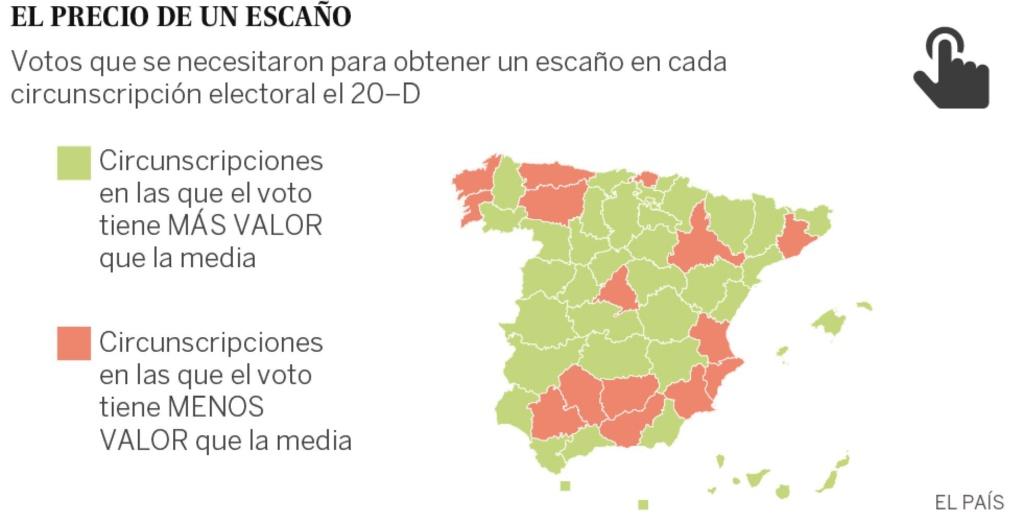 Votaciones y otros asuntos electorales en España. 14666910