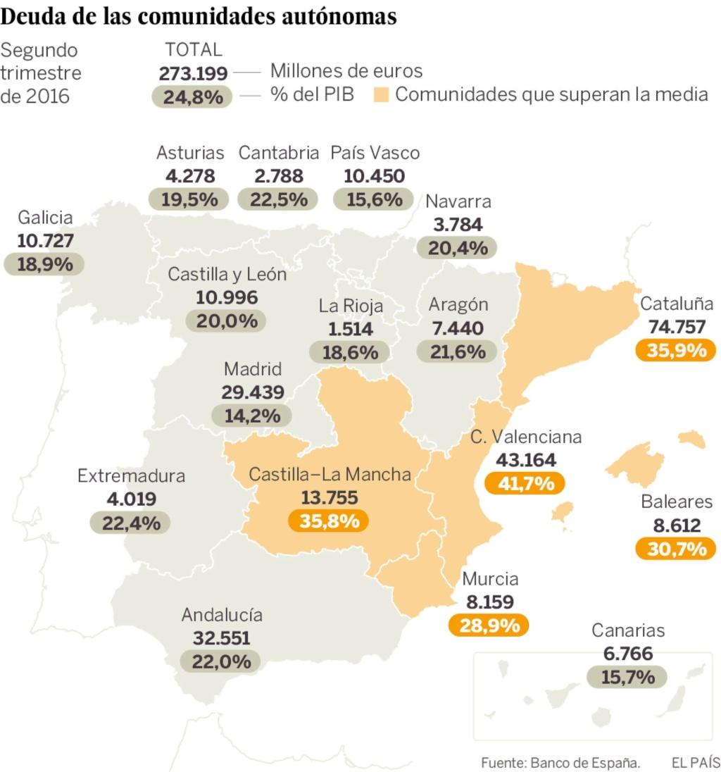 Deuda con patria y patria con deuda. España debe más que nunca. - Página 4 14739210