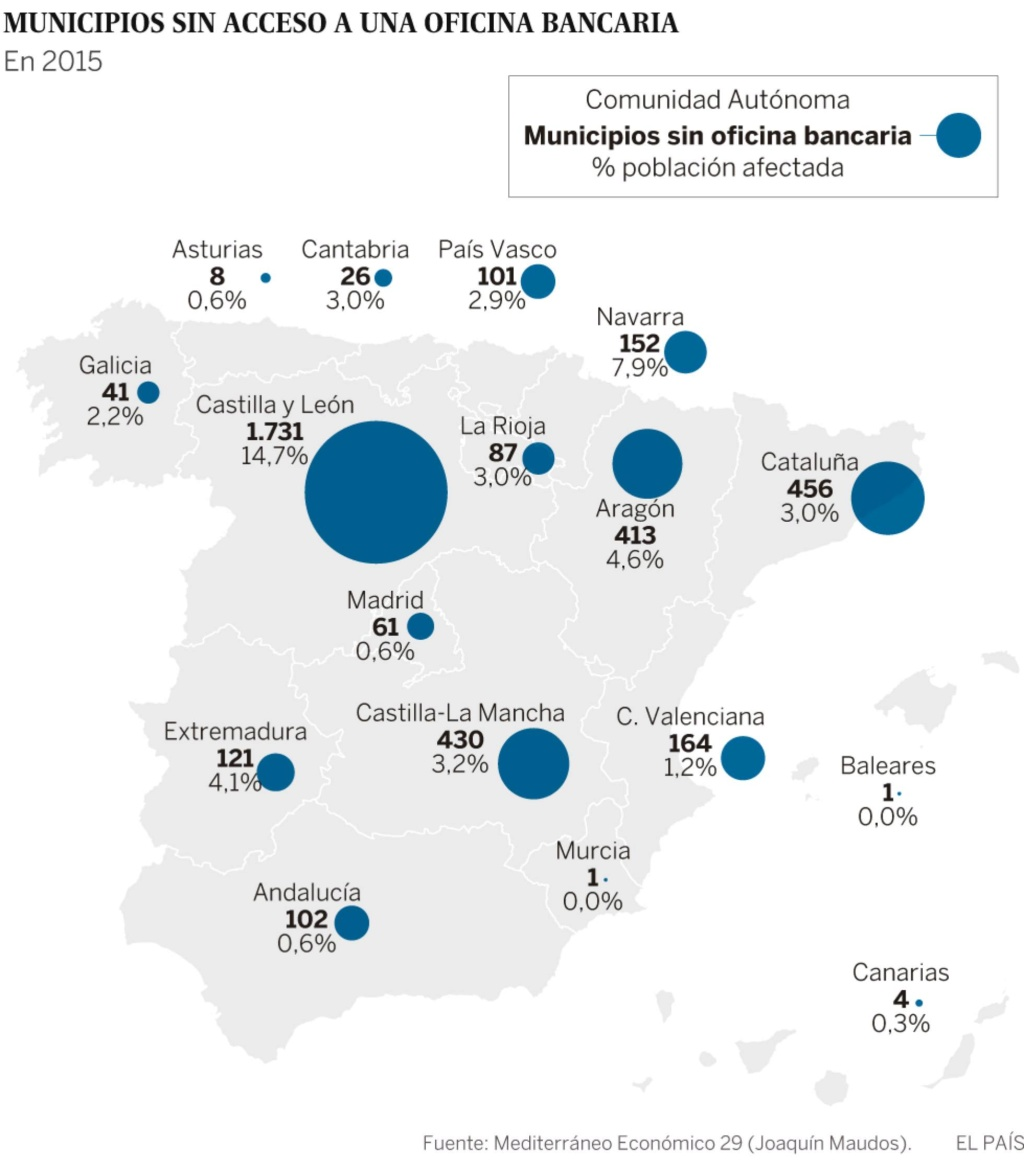Negocio de la banca en España. El gobierno avala a la banca privada por otros 100.000 millones. Cooperación sindical.  - Página 9 14940610